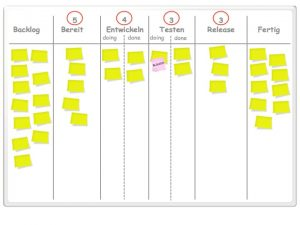 Work in Progress Kanban