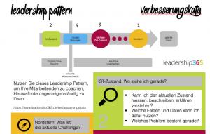 Verbesserungskata als Schaubild von Leadership 365 - Beitrag Lebenslanges Lernen